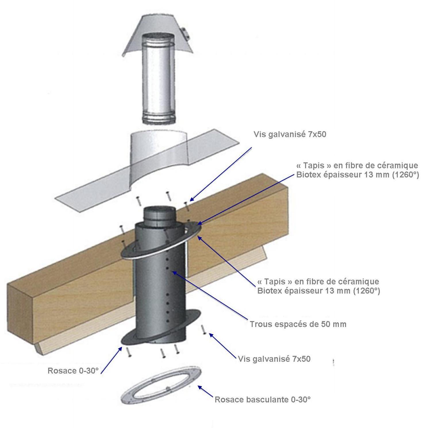 Cache Pour Conduit De Cheminée traversé isolé pour toiture en bois Ø 180mm - réf